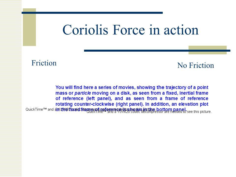 Coriolis force on Earth Take a tour...