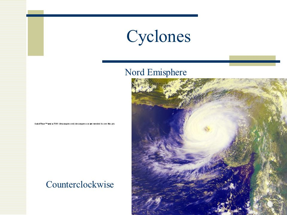 Cyclones Nord Emisphere Counterclockwise