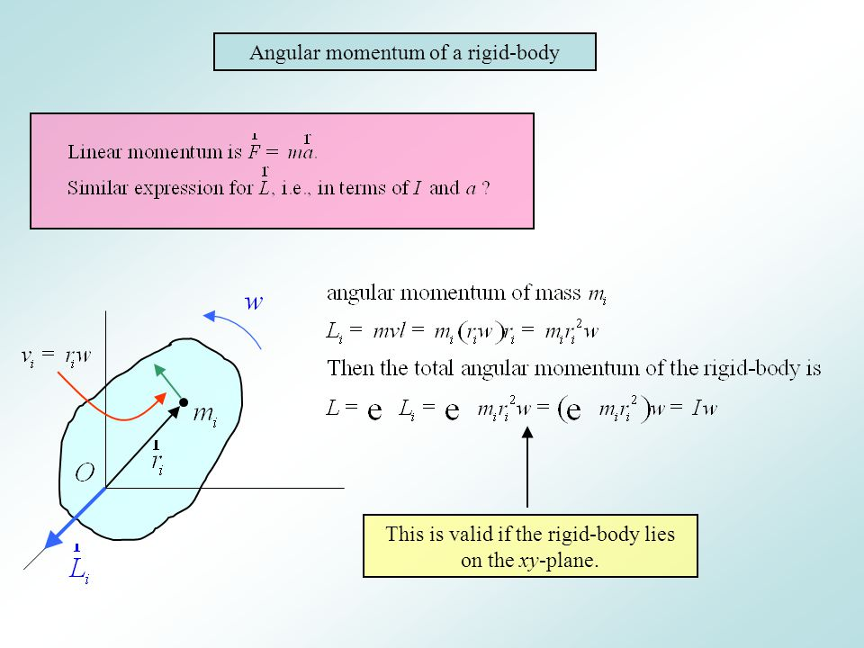 Angular momentum of a rigid-body This is valid if the rigid-body lies on the xy-plane.