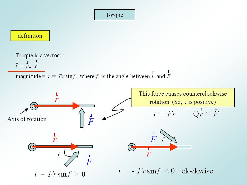 Torque definition This force causes counterclockwise rotation. (So,  is positive) Axis of rotation