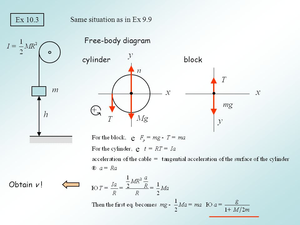 Ex 10.3 Same situation as in Ex 9.9 Free-body diagram cylinderblock Obtain v !