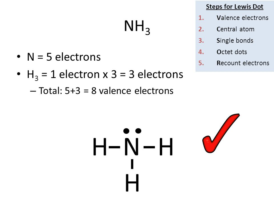 NH 3 N = 5 electrons H 3 = 1 electron x 3 = 3 electrons – Total: 5+3 = 8 valence electrons N HH H Steps for Lewis Dot 1.Valence electrons 2.Central atom 3.Single bonds 4.Octet dots 5.Recount electrons