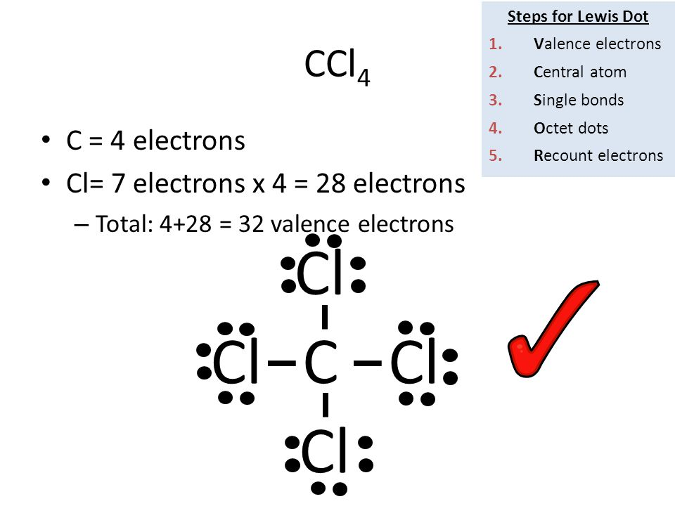 CCl 4 C = 4 electrons Cl= 7 electrons x 4 = 28 electrons – Total: 4+28 = 32 valence electrons C Cl Steps for Lewis Dot 1.Valence electrons 2.Central atom 3.Single bonds 4.Octet dots 5.Recount electrons