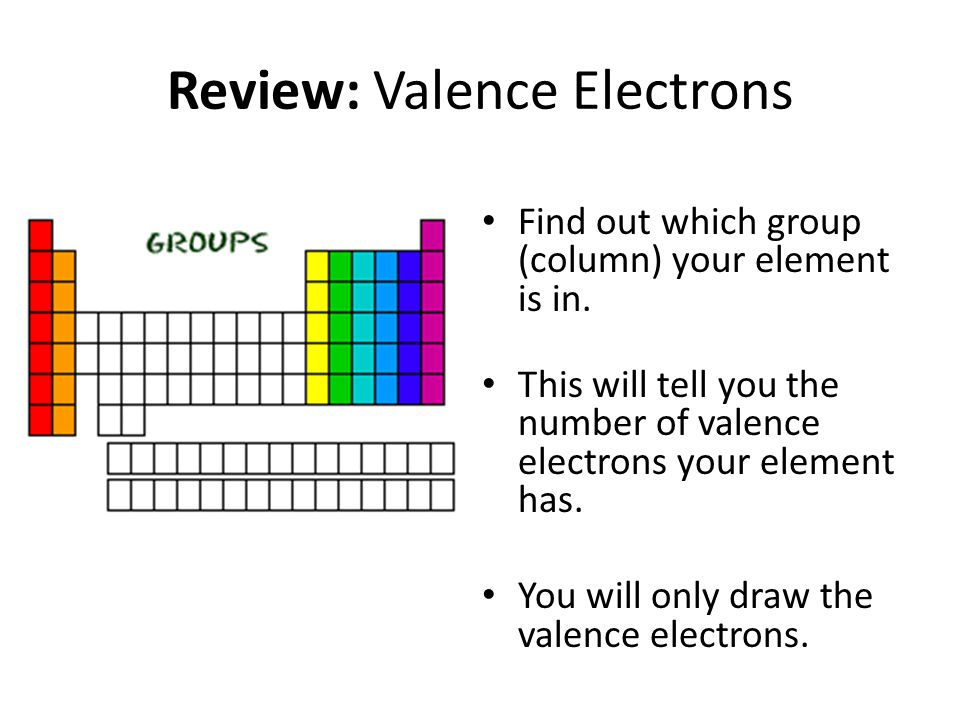 Review: Valence Electrons Find out which group (column) your element is in.
