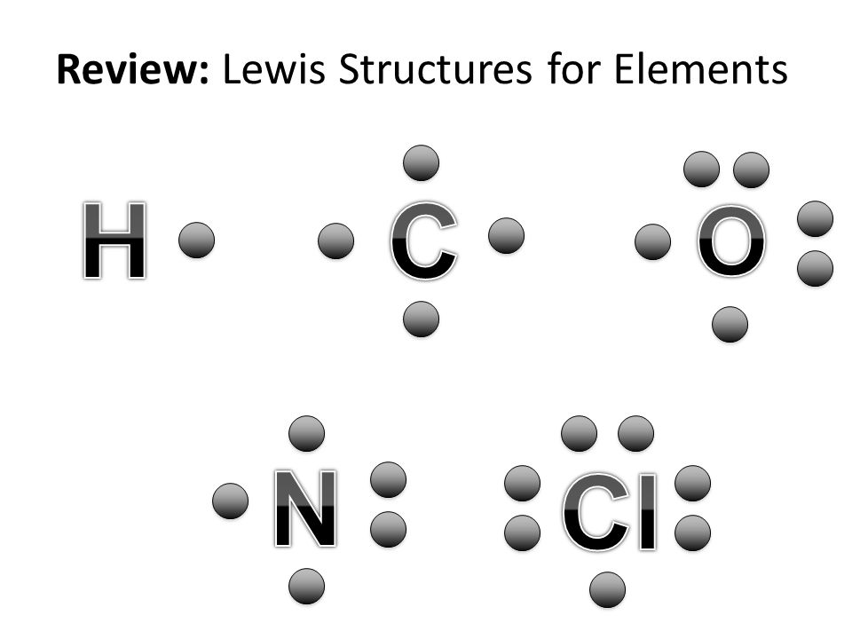 Review: Lewis Structures for Elements