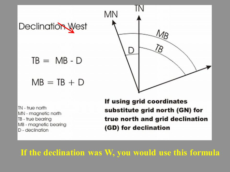 If the declination was W, you would use this formula