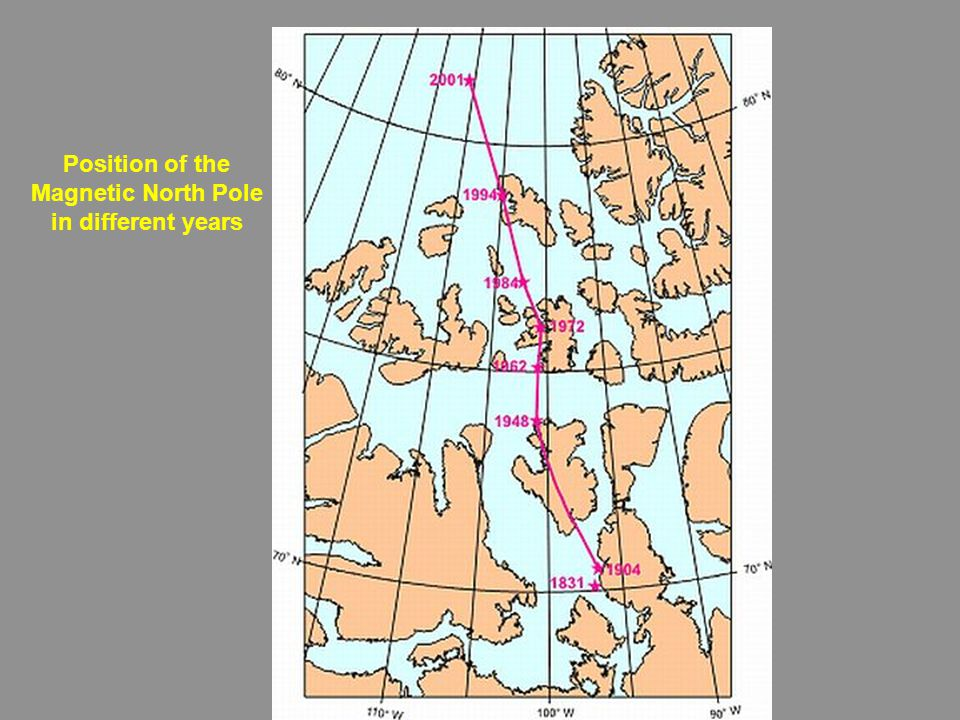 Position of the Magnetic North Pole in different years