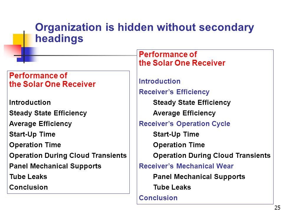 25 Organization is hidden without secondary headings Performance of the Solar One Receiver Introduction Steady State Efficiency Average Efficiency Start-Up Time Operation Time Operation During Cloud Transients Panel Mechanical Supports Tube Leaks Conclusion Performance of the Solar One Receiver Introduction Receiver's Efficiency Steady State Efficiency Average Efficiency Receiver's Operation Cycle Start-Up Time Operation Time Operation During Cloud Transients Receiver's Mechanical Wear Panel Mechanical Supports Tube Leaks Conclusion
