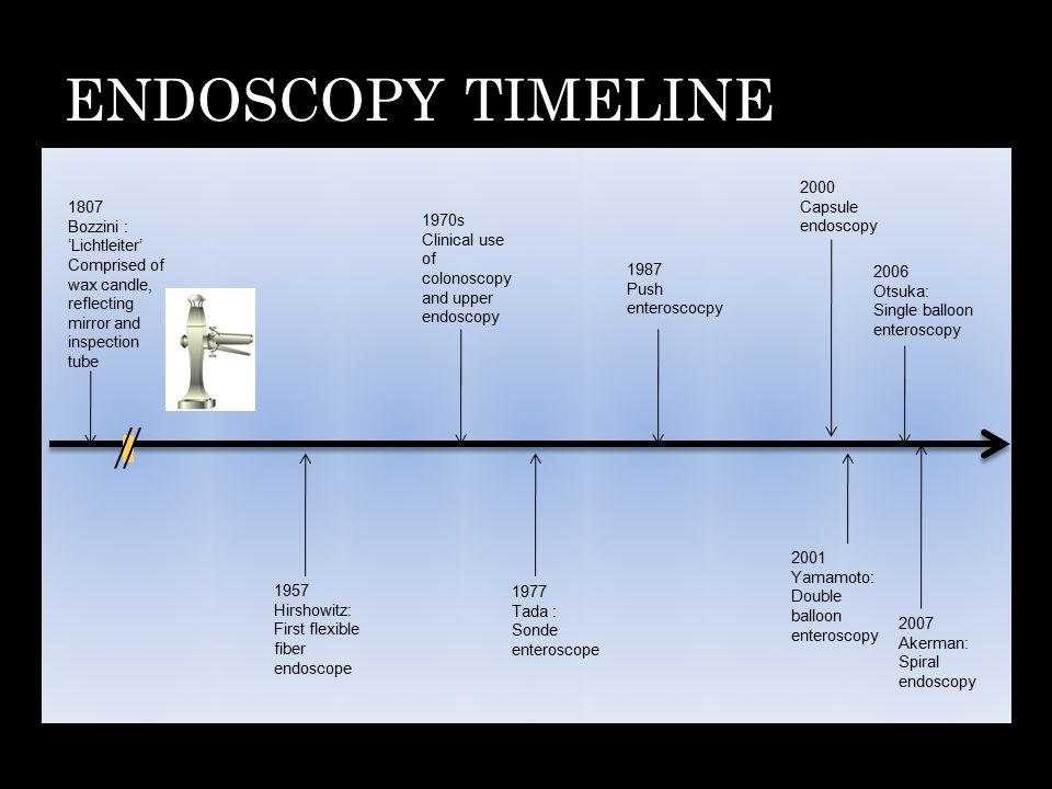 SPIRAL ENTEROSCOPY Described by Dr Akerman First performed in 2006 Applies the mechanical advantage of a screw to convert rotational force into linear one Currently more than 2000 cases have been performed worldwide