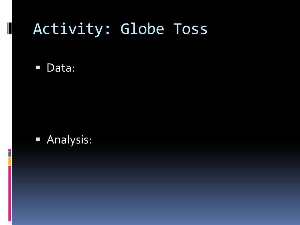 Activity: Globe Toss  Data:  Analysis: