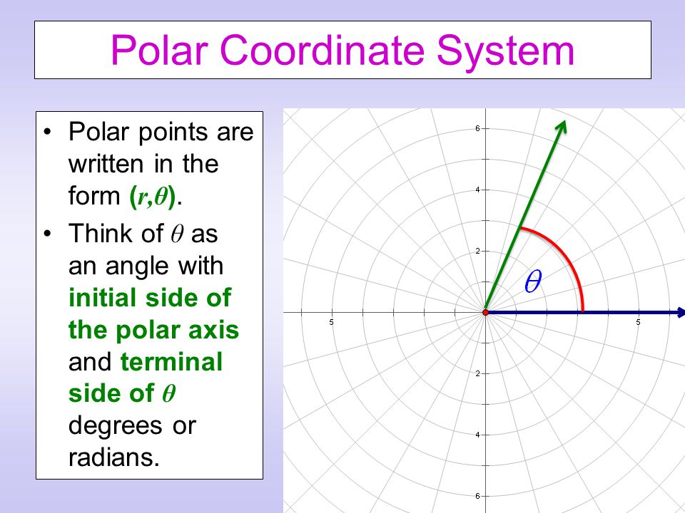 Polar Coordinate System Polar points are written in the form ( r,θ ).