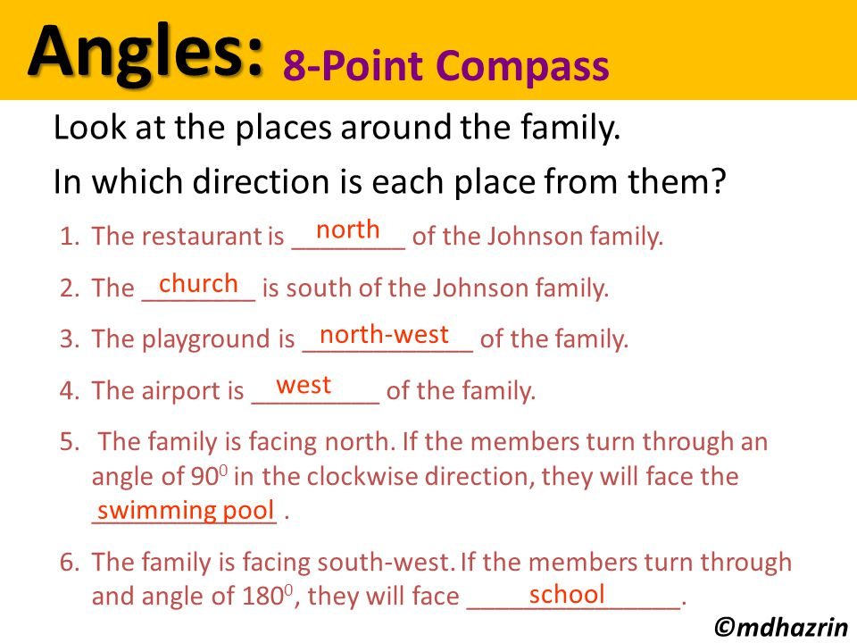 Angles: Angles: 8-Point Compass ©mdhazrin Look at the places around the family.