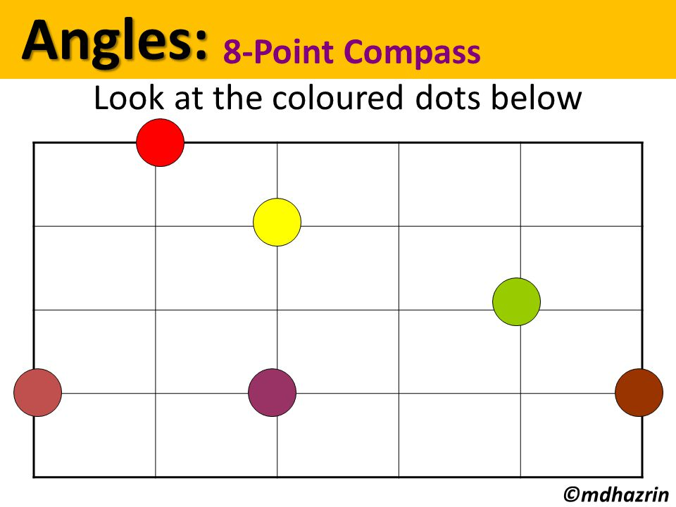 Angles: Angles: 8-Point Compass ©mdhazrin Look at the coloured dots below