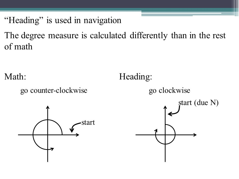 Heading is used in navigation The degree measure is calculated differently than in the rest of math Math: start go counter-clockwise Heading: start (due N) go clockwise
