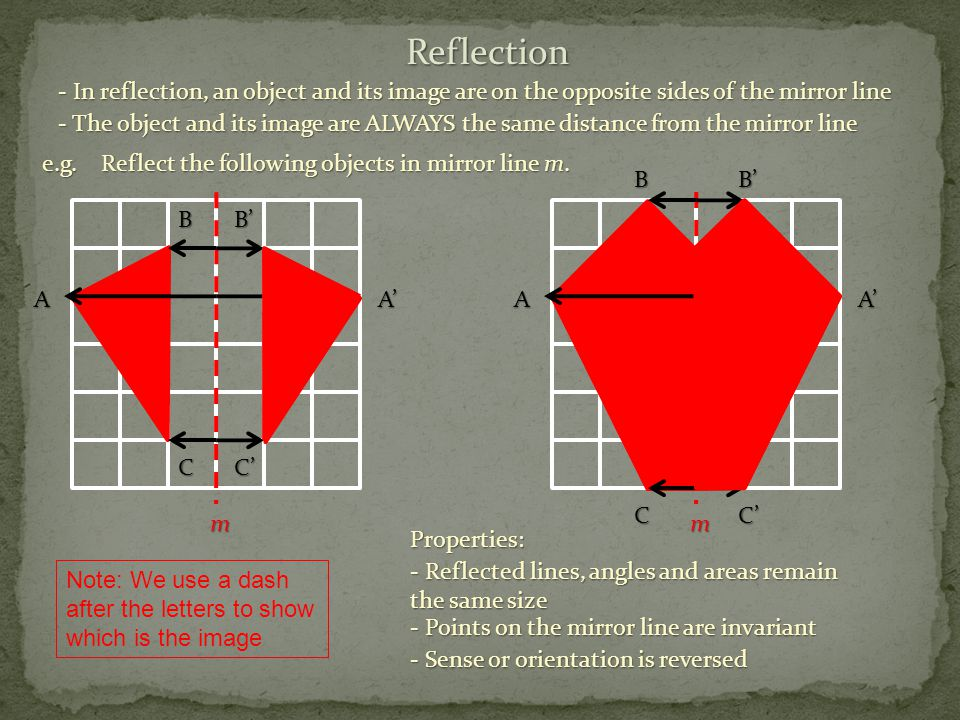 e.g.Draw in the mirror line for the following reflections.
