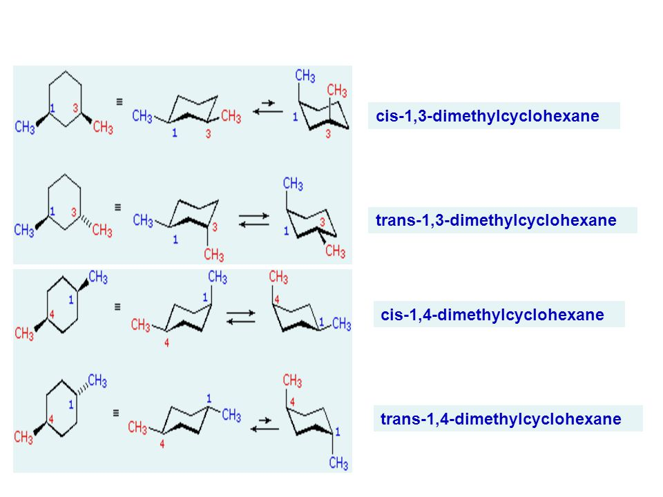 cis-1,3-dimethylcyclohexane trans-1,3-dimethylcyclohexane cis-1,4-dimethylcyclohexane trans-1,4-dimethylcyclohexane