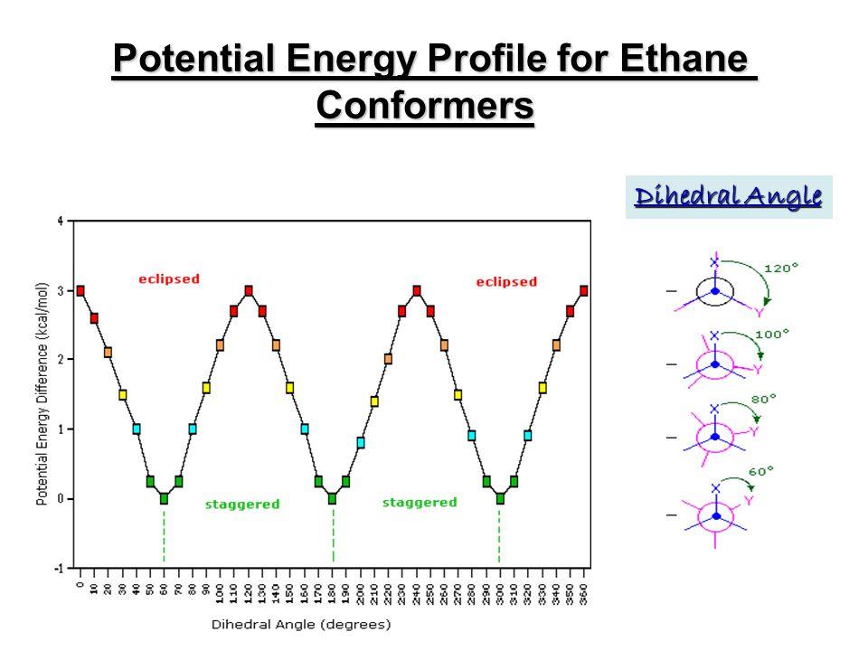 Conformational Structures of Disubstituted Cyclohexanes 1,1-dimethylcyclohexane 1-t-butyl-1-methylcyclohexane cis-1,2-dimethylcyclohexane trans-1,2-dimethylcyclohexane