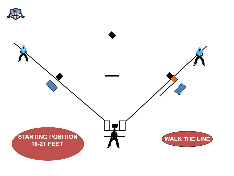 STARTING POSITION 18-21 FEET WALK THE LINE
