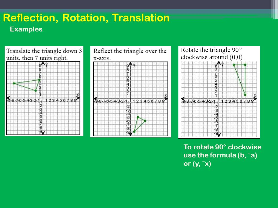 Reflection, Rotation, Translation Examples To rotate 90° clockwise use the formula (b, ⁻ a) or (y, ⁻ x)