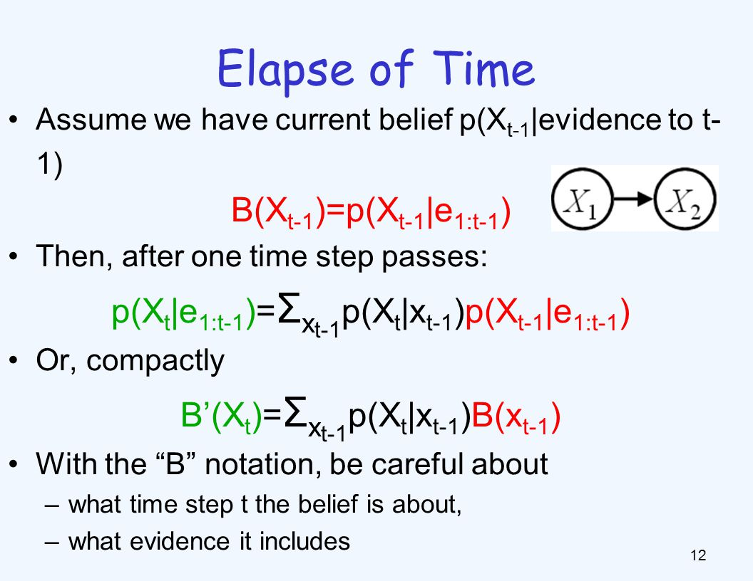 Elapse of Time 12 Assume we have current belief p(X t-1 |evidence to t- 1) B(X t-1 )=p(X t-1 |e 1:t-1 ) Then, after one time step passes: p(X t |e 1:t-1 )= Σ x t-1 p(X t |x t-1 )p(X t-1 |e 1:t-1 ) Or, compactly B'(X t )= Σ x t-1 p(X t |x t-1 )B(x t-1 ) With the B notation, be careful about –what time step t the belief is about, –what evidence it includes