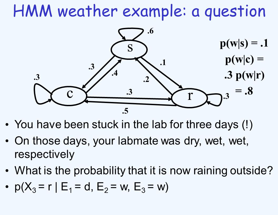 HMM weather example: a question s c r.1.2.6.3.4.3.5.3 You have been stuck in the lab for three days (!) On those days, your labmate was dry, wet, wet, respectively What is the probability that it is now raining outside.