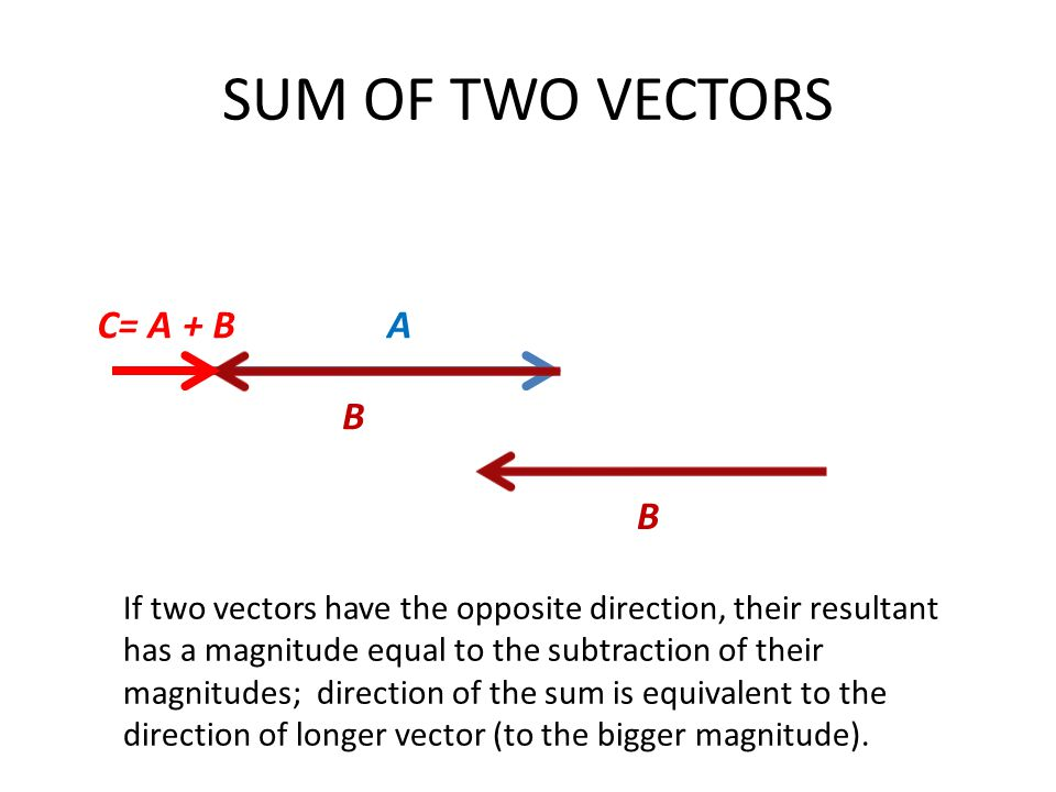 SUM OF TWO VECTORS A B C= A + B B If two vectors have the opposite direction, their resultant has a magnitude equal to the subtraction of their magnitudes; direction of the sum is equivalent to the direction of longer vector (to the bigger magnitude).