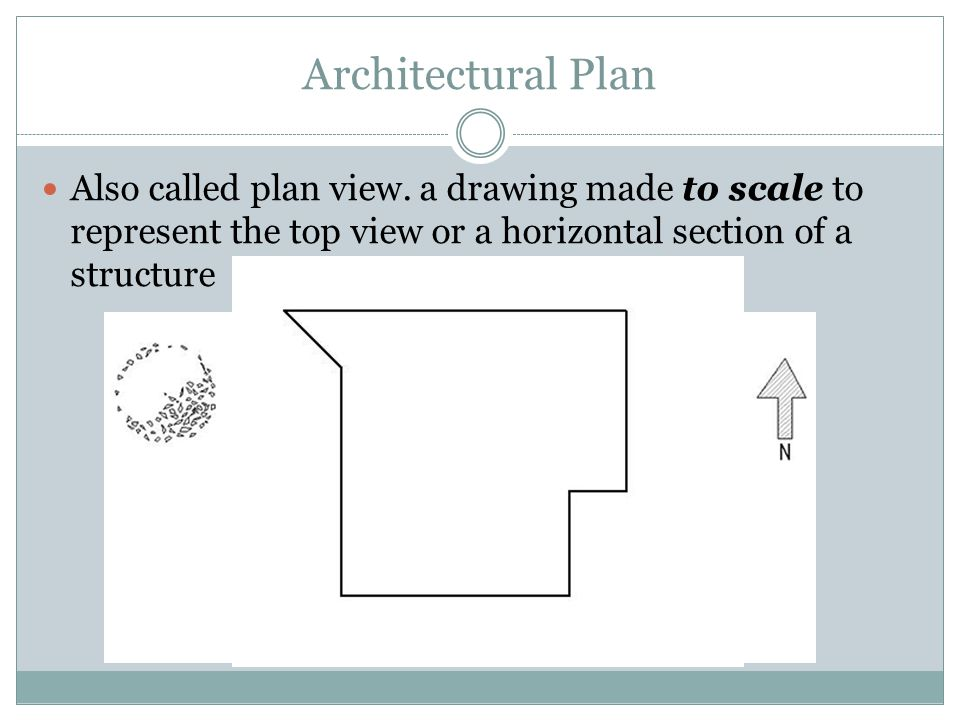 Architectural Plan Also called plan view. a drawing made to scale to represent the top view or a horizontal section of a structure