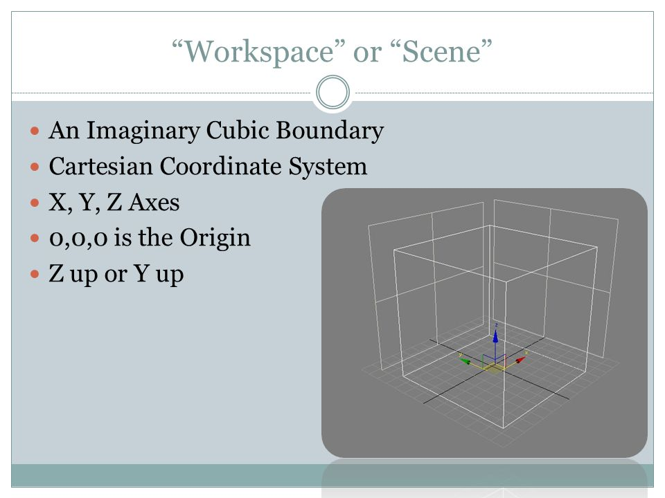 """""""Workspace"""" or """"Scene"""" An Imaginary Cubic Boundary Cartesian Coordinate System X, Y, Z Axes 0,0,0 is the Origin Z up or Y up"""