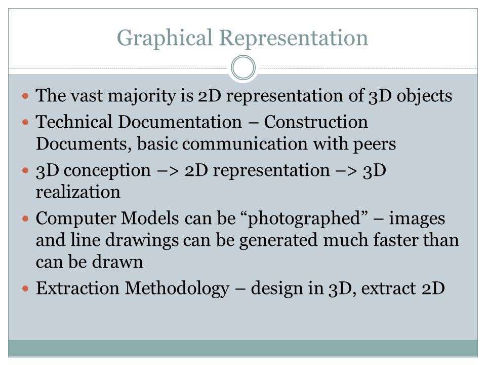Graphical Representation The vast majority is 2D representation of 3D objects Technical Documentation – Construction Documents, basic communication wi