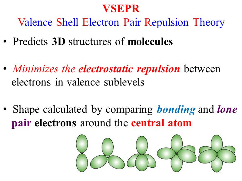 VSEPR Valence Shell Electron Pair Repulsion Theory Predicts 3D structures of molecules Minimizes the electrostatic repulsion between electrons in valence sublevels Shape calculated by comparing bonding and lone pair electrons around the central atom