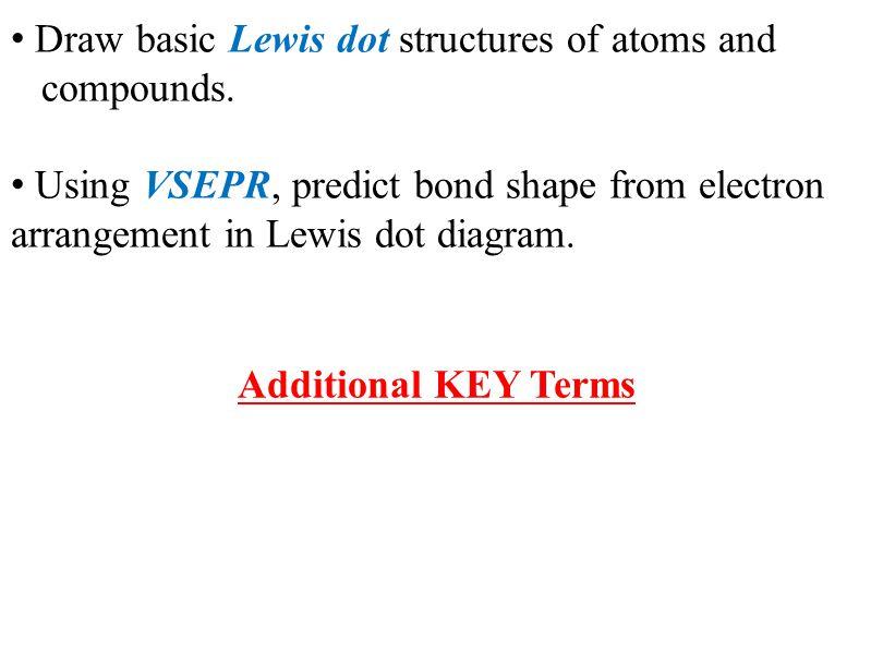 As atoms combine in definite proportions: AluminumFluorine Al +3 3 F - Valence electrons determine atom reactivity