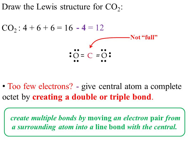 CO 2 : 4 + 6 + 6 = 16 - 4 Double Bonds 2 – bonding pairs 0 – lone pairs Linear   C – OO –         –– Double and triple bonds are still counting as ONE bonding pair