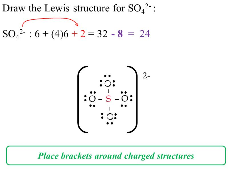 CAN YOU / HAVE YOU.Draw basic Lewis dot structures of atoms and compounds.