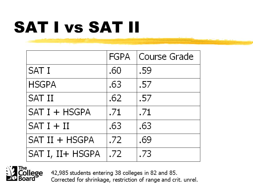 SAT I vs SAT II 42,985 students entering 38 colleges in 82 and 85.