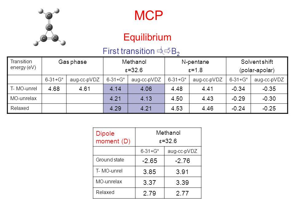 MCP Transition energy (eV) Gas phaseMethanol ε=32.6 N-pentane ε=1.8 Solvent shift (polar-apolar) 6-31+G*aug-cc-pVDZ6-31+G*aug-cc-pVDZ6-31+G*aug-cc-pVDZ6-31+G*aug-cc-pVDZ T- MO-unrel 4.684.614.144.064.484.41-0.34-0.35 MO-unrelax 4.214.134.504.43-0.29-0.30 Relaxed 4.294.214.534.46-0.24-0.25 First transition    * B 2 Equilibrium Dipole moment (D) Methanol ε=32.6 6-31+G*aug-cc-pVDZ Ground state -2.65-2.76 T- MO-unrel 3.853.91 MO-unrelax 3.373.39 Relaxed 2.792.77