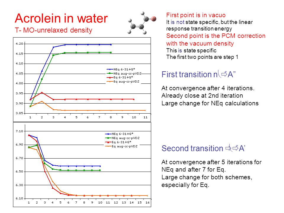 Acrolein in water T- MO-unrelaxed density First transition n   * A Second transition    * A' First point is in vacuo It is not state specific, but the linear response transition energy Second point is the PCM correction with the vacuum density This is state specific The first two points are step 1 At convergence after 4 iterations.