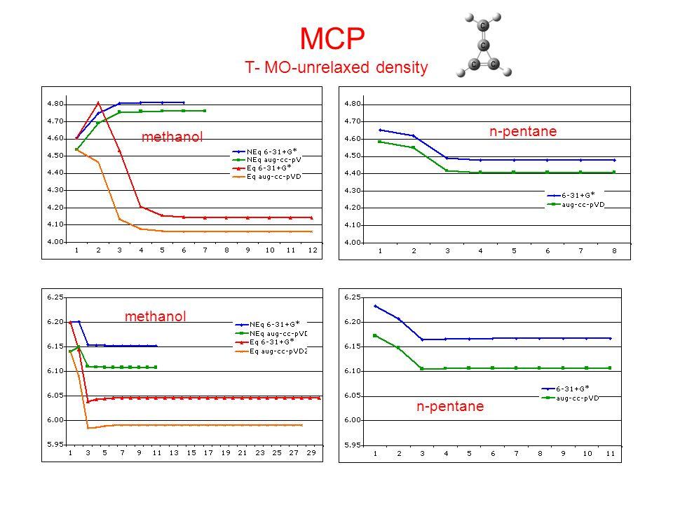 MCP T- MO-unrelaxed density methanol n-pentane