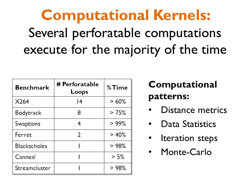 Computational Kernels: Several perforatable computations execute for the majority of the time Computational patterns: Distance metrics Data Statistics Iteration steps Monte-Carlo