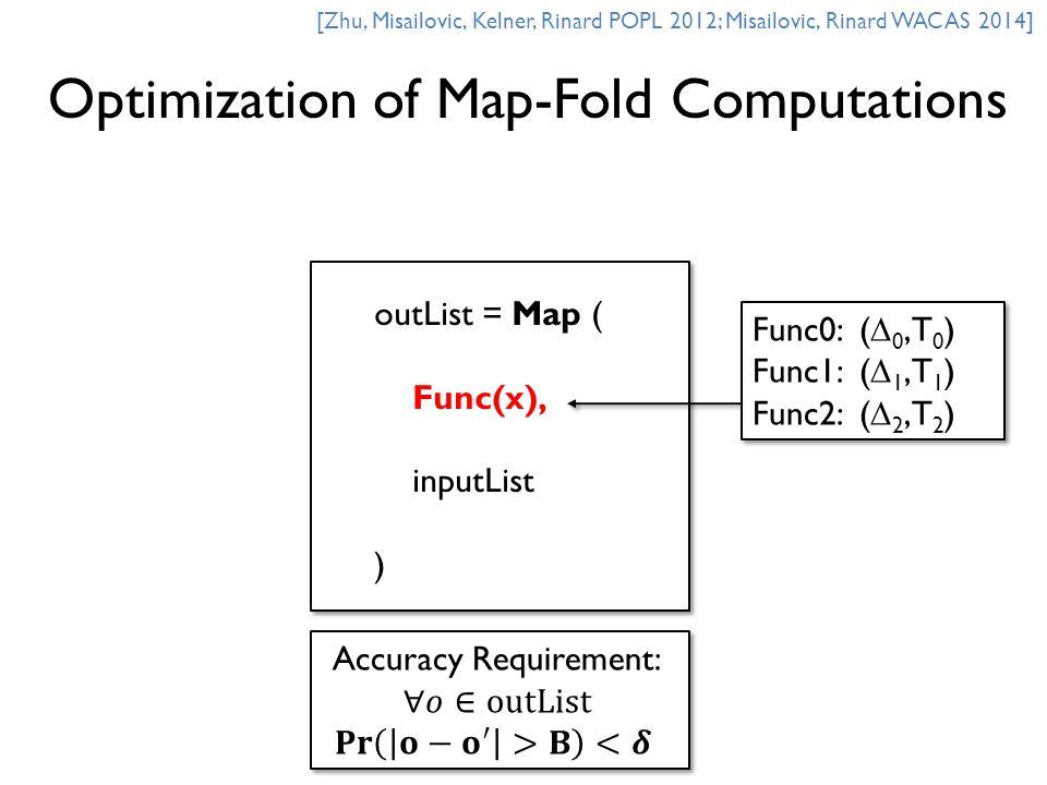 Optimization of Map-Fold Computations outList = Map ( Func(x), inputList ) Func0: (  0,T 0 ) Func1: (  1,T 1 ) Func2: (  2,T 2 ) Func0: (  0,T 0 ) Func1: (  1,T 1 ) Func2: (  2,T 2 ) [Zhu, Misailovic, Kelner, Rinard POPL 2012; Misailovic, Rinard WACAS 2014]