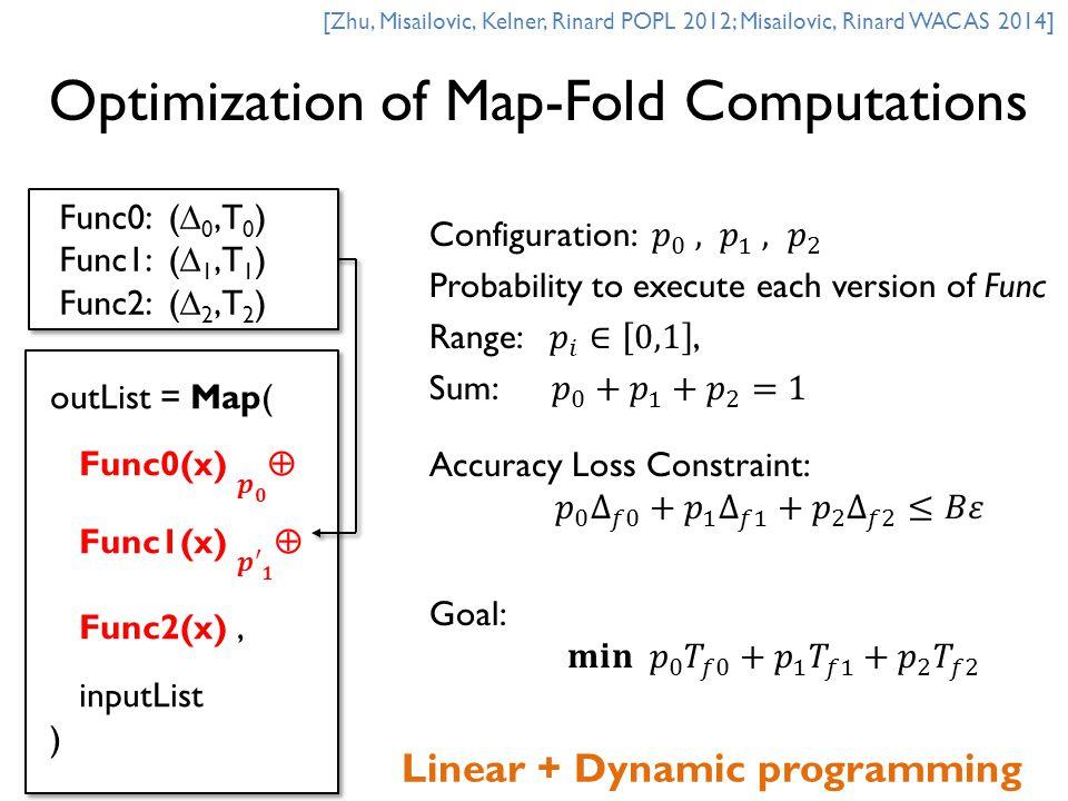 Optimization of Map-Fold Computations Linear + Dynamic programming Func0: (  0,T 0 ) Func1: (  1,T 1 ) Func2: (  2,T 2 ) Func0: (  0,T 0 ) Func1: (  1,T 1 ) Func2: (  2,T 2 ) [Zhu, Misailovic, Kelner, Rinard POPL 2012; Misailovic, Rinard WACAS 2014]