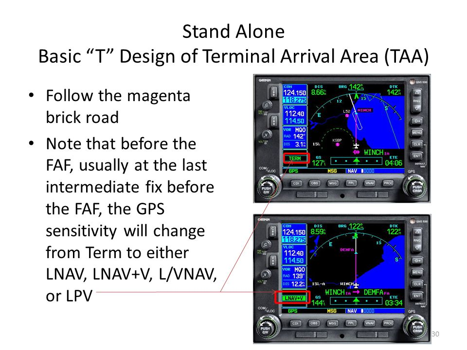 "Stand Alone Basic ""T"" Design of Terminal Arrival Area (TAA) Follow the magenta brick road Note that before the FAF, usually at the last intermediate f"