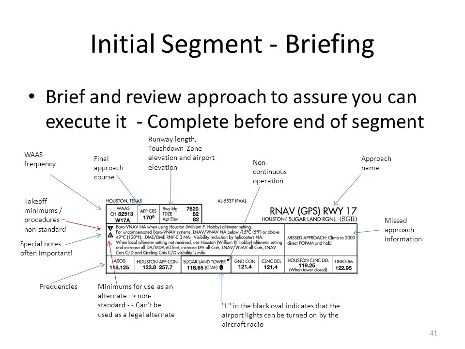 Initial Segment - Briefing Brief and review approach to assure you can execute it - Complete before end of segment Approach name Frequencies WAAS freq
