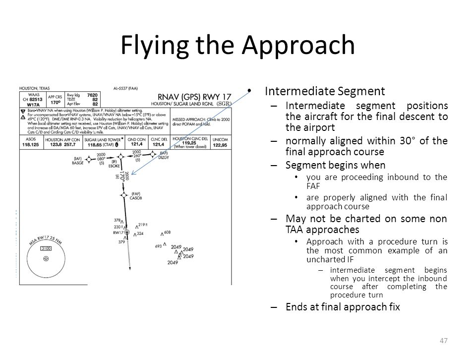 Flying the Approach Intermediate Segment – Intermediate segment positions the aircraft for the final descent to the airport – normally aligned within