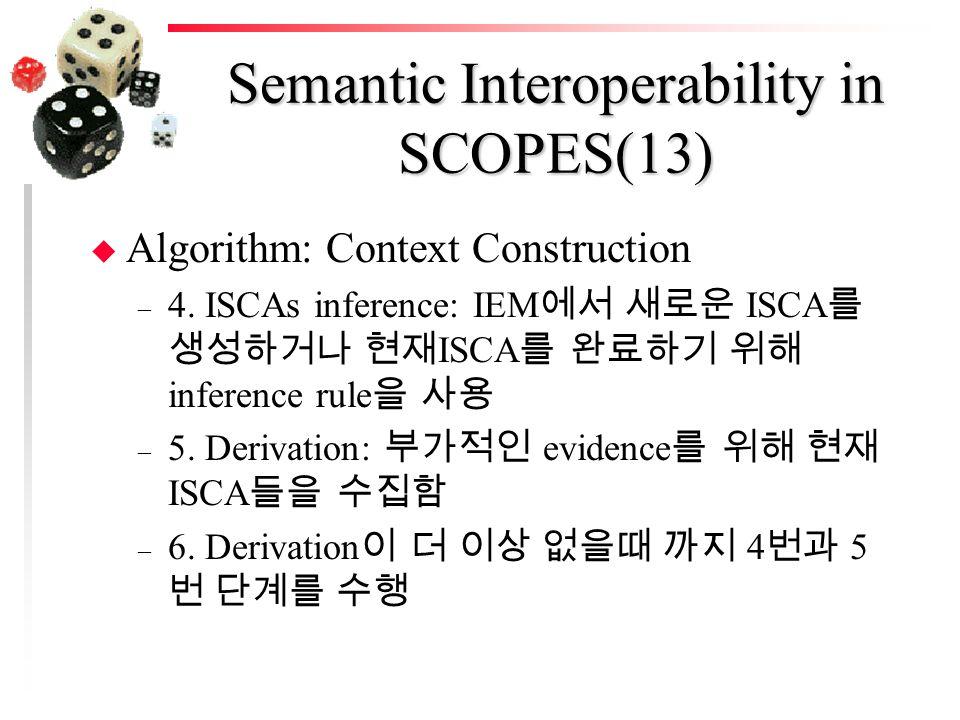 Semantic Interoperability in SCOPES(13) u Algorithm: Context Construction – 4. ISCAs inference: IEM 에서 새로운 ISCA 를 생성하거나 현재 ISCA 를 완료하기 위해 inference ru