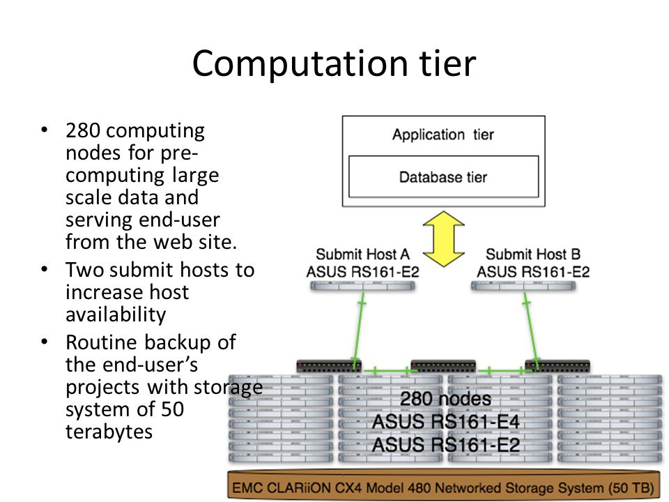 Database tier Through high- availability database cluster, end-user can get a database query in more efficient.