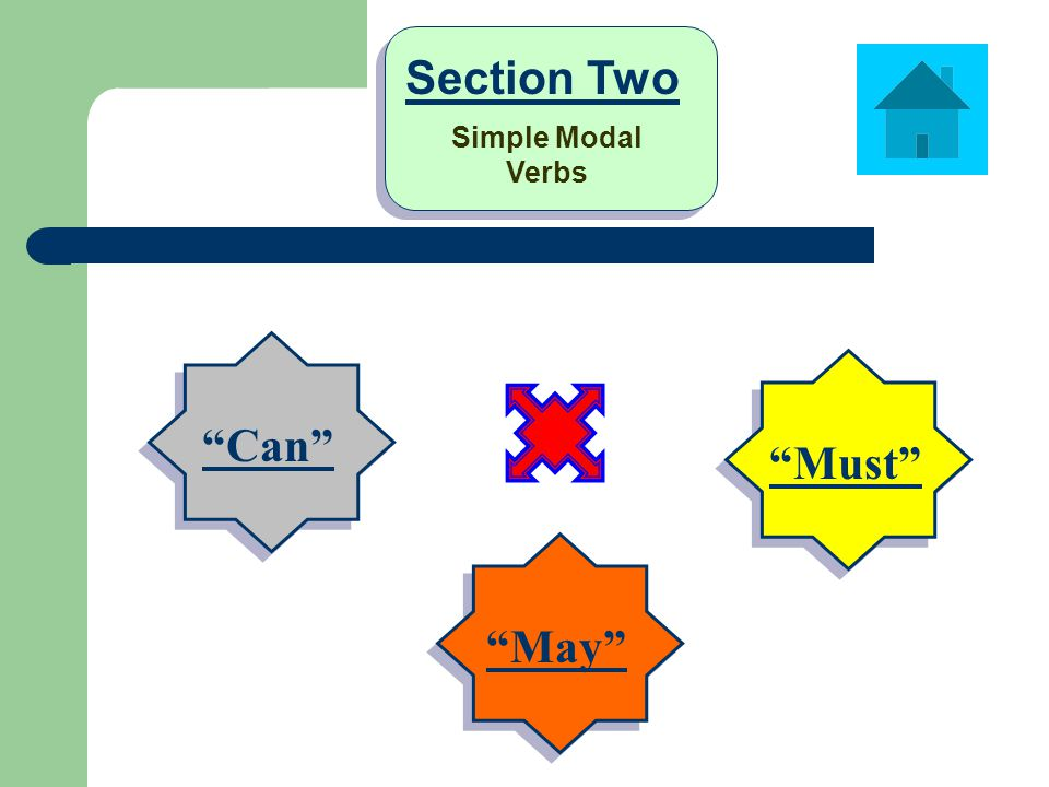 Section Two Simple Modal Verbs Can May Must