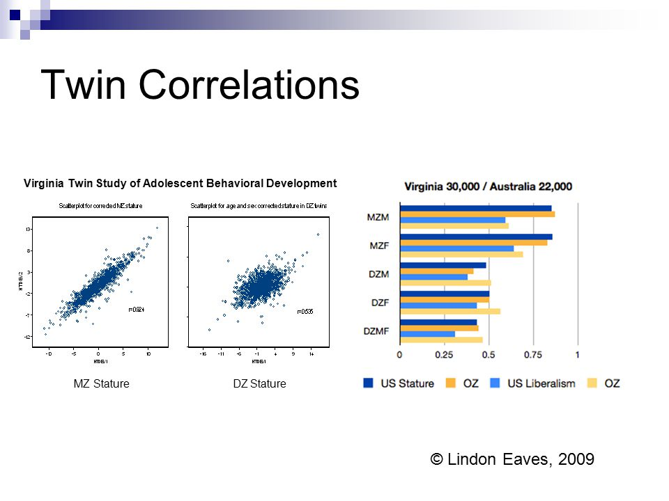 Virginia Twin Study of Adolescent Behavioral Development Twin Correlations MZ Stature DZ Stature © Lindon Eaves, 2009