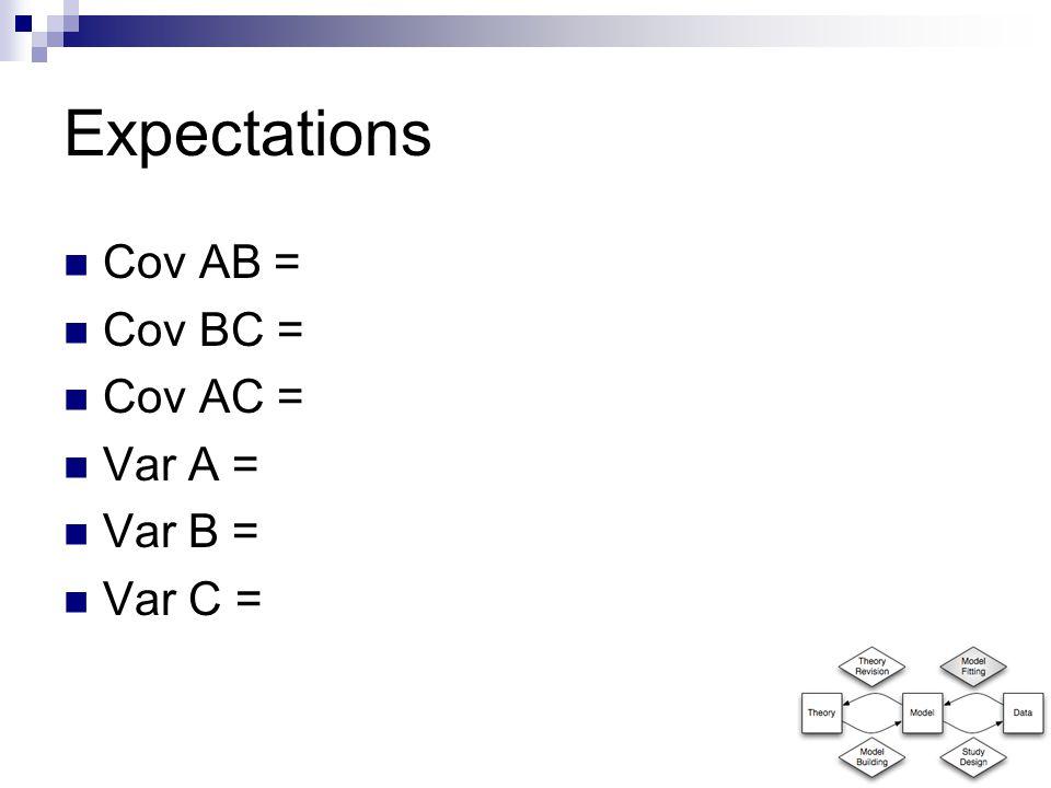 Expectations Cov AB = Cov BC = Cov AC = Var A = Var B = Var C =