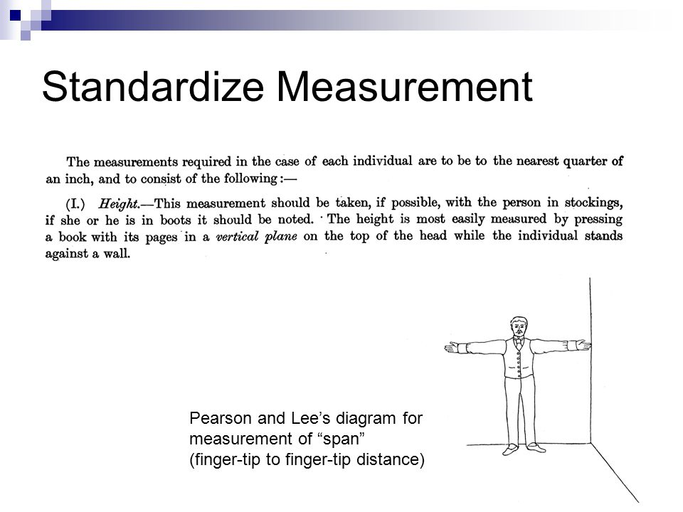 Standardize Measurement Pearson and Lee's diagram for measurement of span (finger-tip to finger-tip distance)