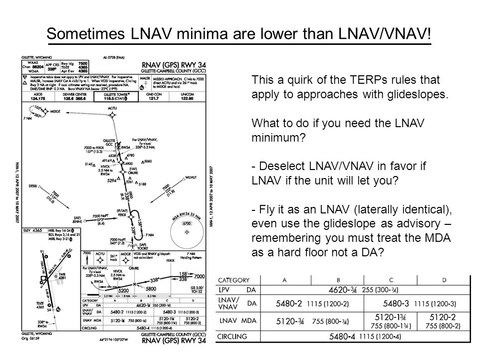 Sometimes LNAV minima are lower than LNAV/VNAV! This a quirk of the TERPs rules that apply to approaches with glideslopes. What to do if you need the